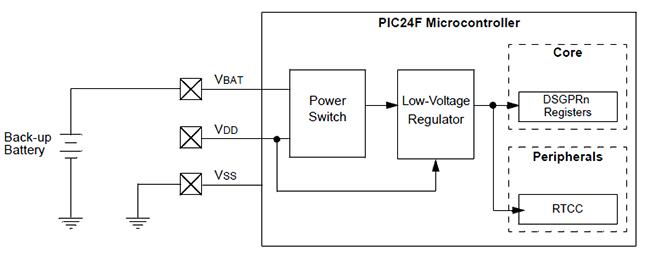 Блок схема модуля Vbat с